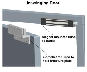 Maglock Inswing Door