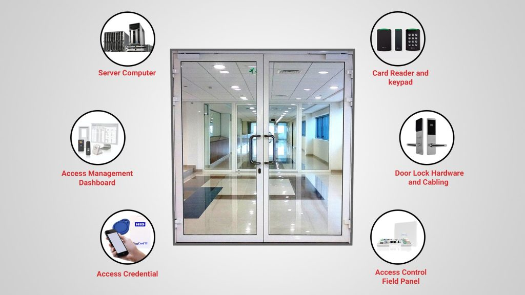 Components of access control systems