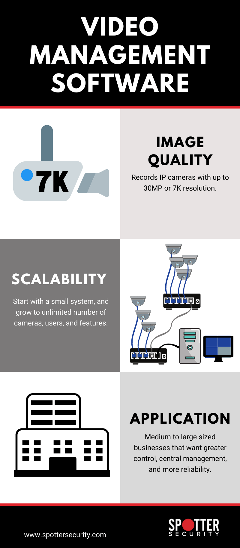 VMS Infographic
